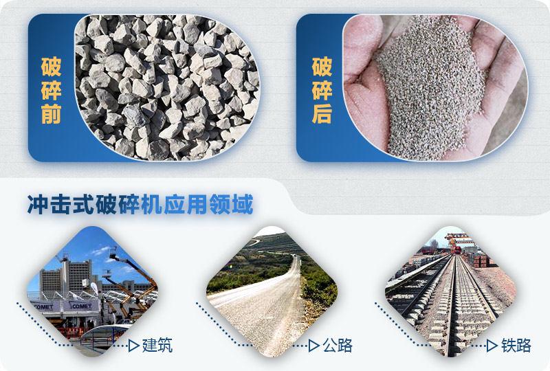冲击式制砂机处理物料示意图