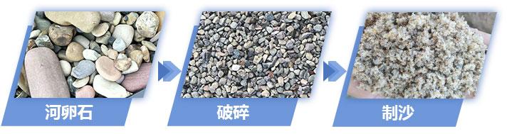 河卵石制沙过程