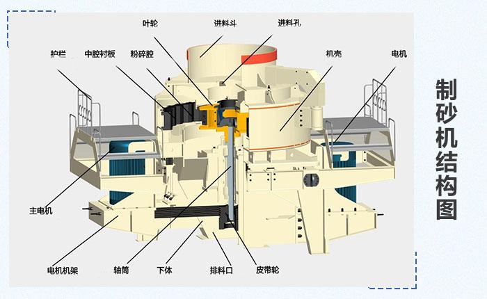 制砂机的结构图