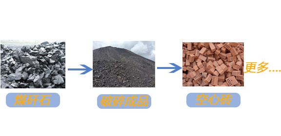 煤矸石破碎之后的用途