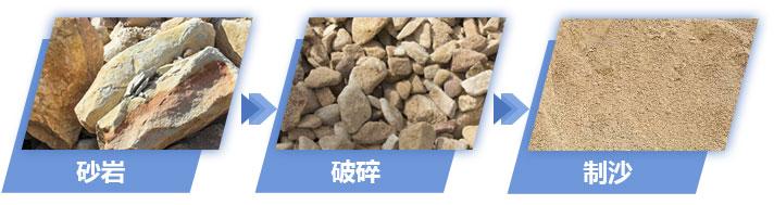 砂岩物料制沙成品展示