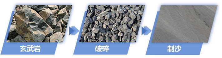玄武岩物料制沙成品展示
