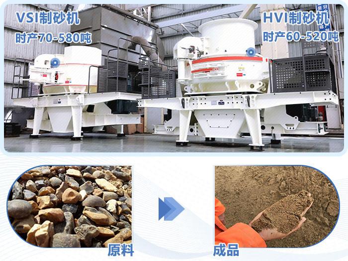 固定制沙设备