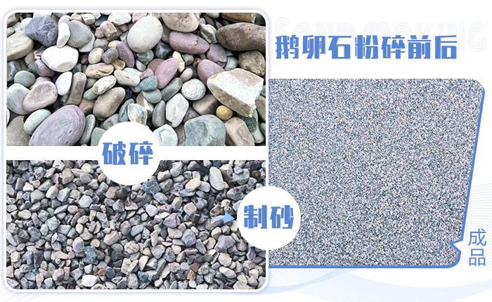鹅卵石粉碎前后,卵石打砂成品图