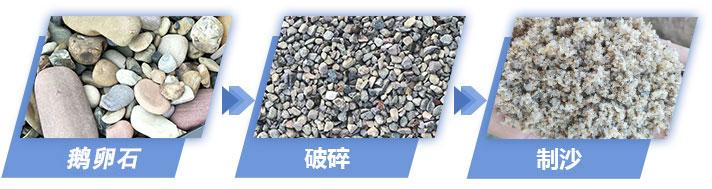 鹅卵石破碎生产工艺