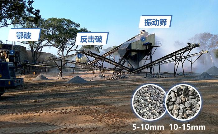 石灰石生产设备固定作业现场