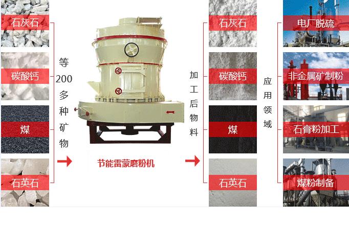 节能雷蒙磨粉机用途