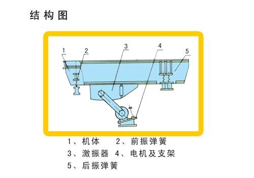 振动给料机结构图