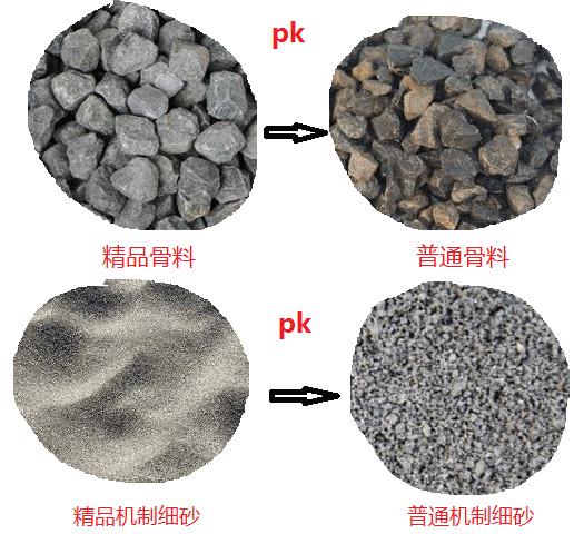 精品砂PK普通砂